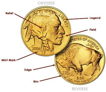 coincomposition.jpg